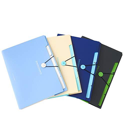 5 index Brand Document File